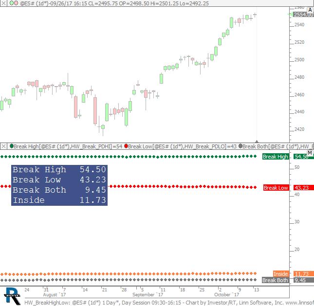 Investor rt forex