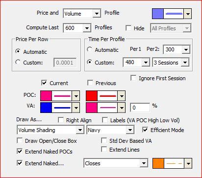 Forex market profile software