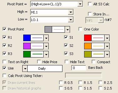 Pivot Point | Linn Software