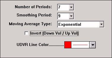 Up/Down Volume Ratio (UDVR)   Linn Software