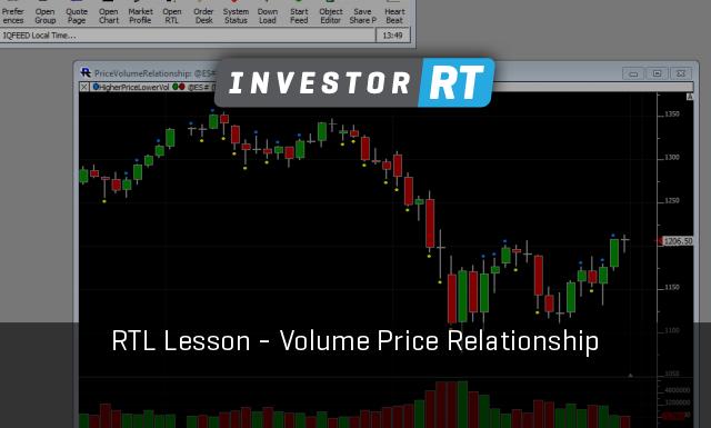 Video: RTL Lesson - Volume Price Relationship | Linn Software