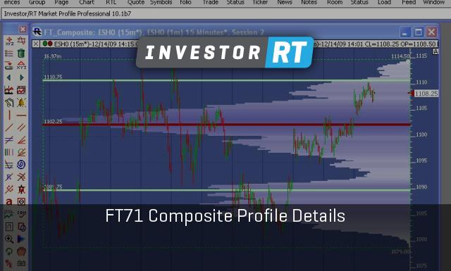Video: FT71 Composite Profile Details | Linn Software