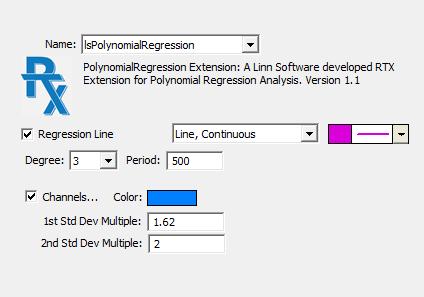 Polynomial Regression Channel (RTX) | Linn Software