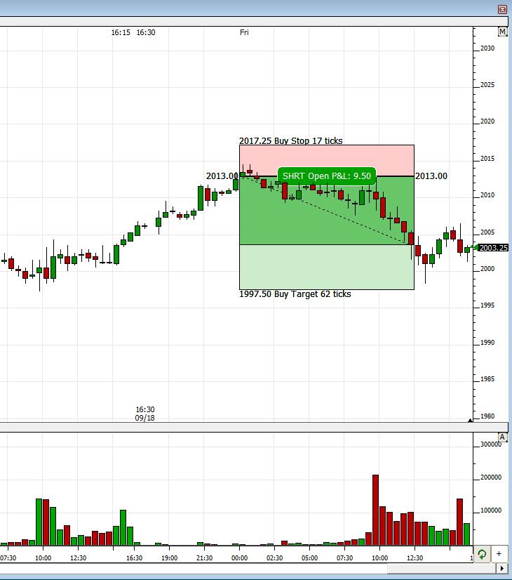Investor rt trading system tools