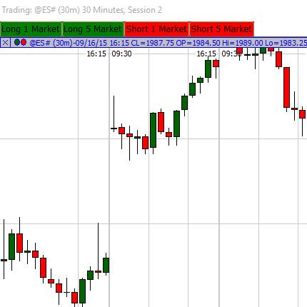 Trading indicators software